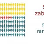 swieto_niepodleglosci_infografika
