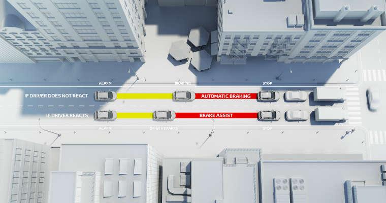 System zapobiegający kolizjom Fot. Toyota