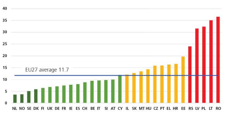 Liczba ofiar wypadków wśród pieszych w krajach UE. Źródło: ETSC