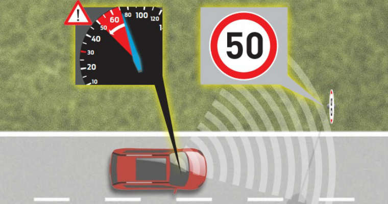 System w fordzie S-MAX będzie czuwał, żeby kierowca nie przekraczał prędkości. Fot. materiały prasowe