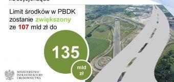 Rząd zwiększa wydatki na budowę dróg. 135 mld na nowe trasy