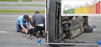 Nowy europejski raport o bezpieczeństwie: polskie drogi najbardziej śmiercionośne