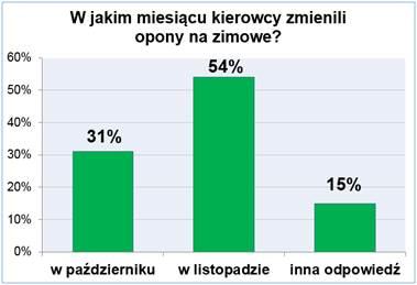 statystyka_MotoData