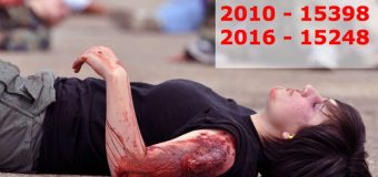 Od 2010 r. bezpieczeństwo na polskich drogach się nie poprawiło. Oto straszne liczby