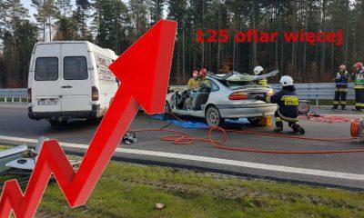 W 2019 r. rośnie liczba ofiar śmiertelnych wypadków w Polsce. W tle - ćwiczenia ratownicze na drodze S7 Fot. GDDKiA