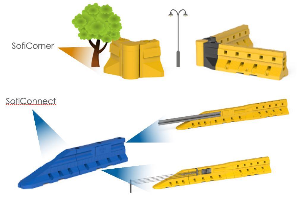 Innowacyjne bariery Sofibox można łączyć z innymi systemami i można też łączyć pod kątem 90 stopni Fot. mat. prasowe